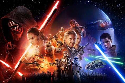 """""""Star Wars: Episode VII – The Force Awakens"""" Review"""