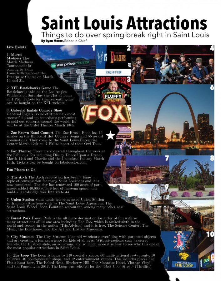 Live events and fun places to go during spring break right in Saint Louis